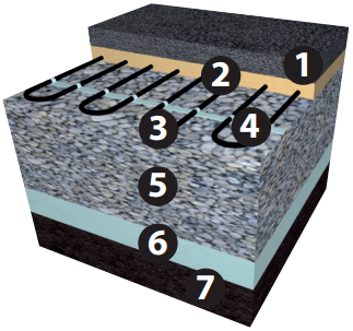 fűtőkábel rétegrend Nyílt területek esetén