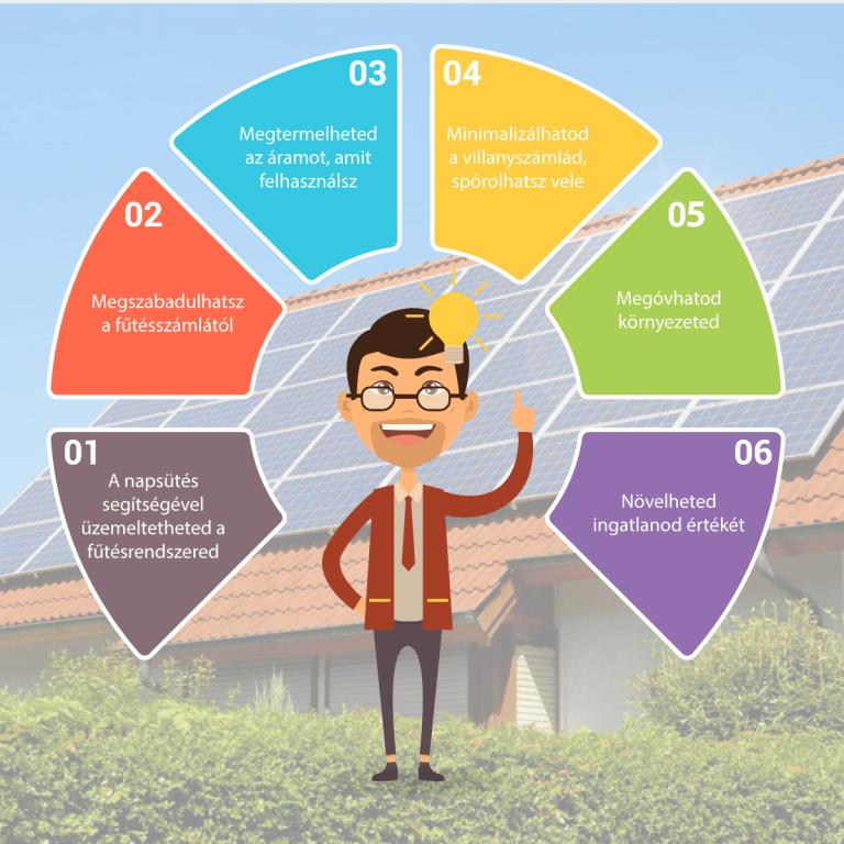 napelemes fűtés előnyei
