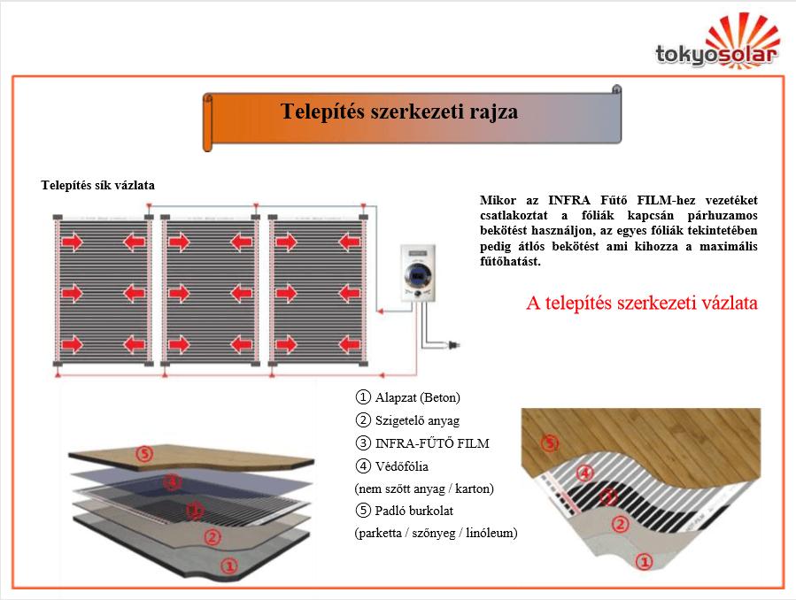 tokyosolar-infrafutes-telepites-szerkezeti-rajza